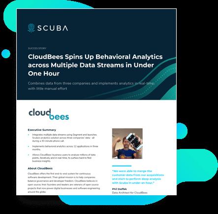 Scuba PDF - cloudbees